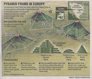 EVIDENCIA CIENTIFICA DE QUE LAS PIRAMIDES DE BOSNIA FUERON CONSTRUIDAS CON UN CEMENTO GEOPOLIMERO