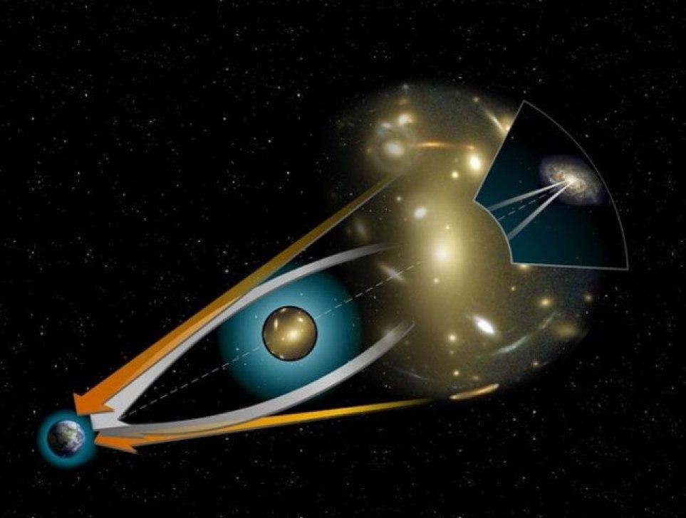Los astrónomos estiman 100 billones de planetas similares a la Tierra en la Vía Láctea, 50 sextillones en el universo