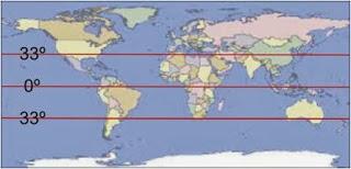 Paralelo 33. Misterios de la Tierra.