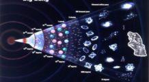 la creacion del universo quien y como lo orquestaron