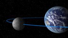 quien estaciono la luna en perfecta orbita circular alrededor de la tierra