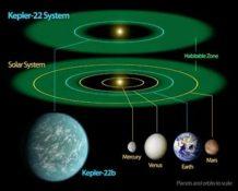 ecuaciones para detectar vida en nuestra galaxia