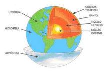 la teoria de la tierra hueca las pruebas son cada vez mas contundentes