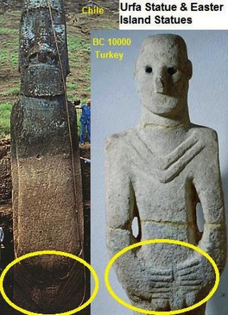 ¿Como es posible que haya arte sumerio/annunaki en diferentes continentes?