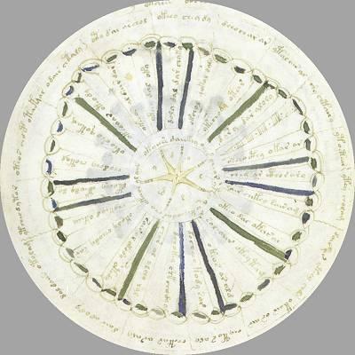 Manuscrito Voynich. El libro más enigmático de la historia.