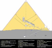 profecias de la gran piramide