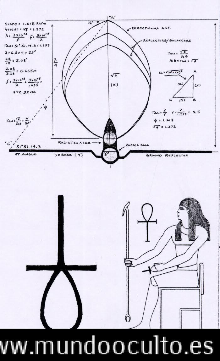 ¿Es el «Ank» o Cruz Egipcia el origen del electromagnetismo en el antiguo Egipto?