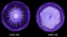 Resultado de imagen de Cuándo nos cambiaron la frecuencia de 432Hz a 440Hz y por qué