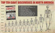 los descubrimientos gigantes en america del norte