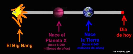 ¿por qué ninguna civilización extraterrestre ha contactado todavía con nosotros?