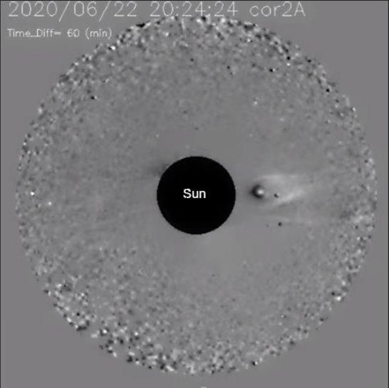 Nibiru con satélites vistos cerca del sol