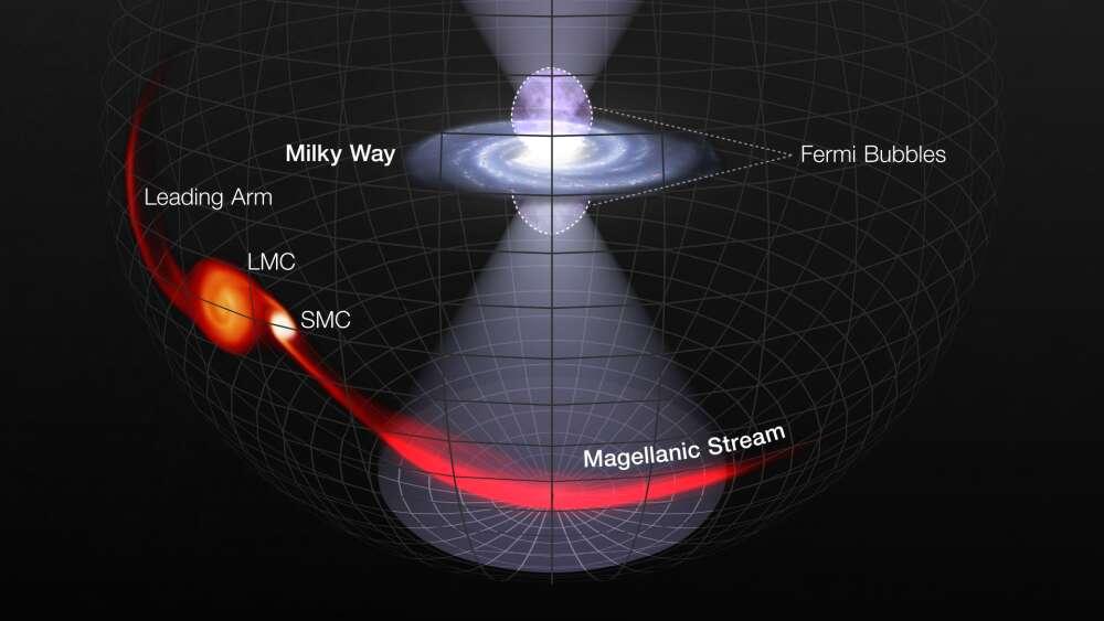 Nuestros ancestros ancestrales probablemente vieron una llamarada del agujero negro supermasivo de la Vía Láctea
