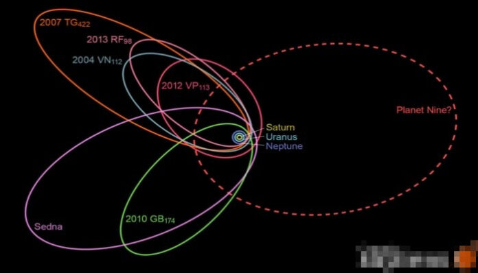 planeta 9 realmente existe un mundo desconocido