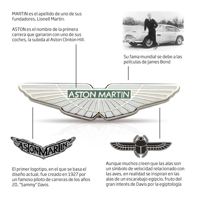 aston_martin_logo_historia.jpg