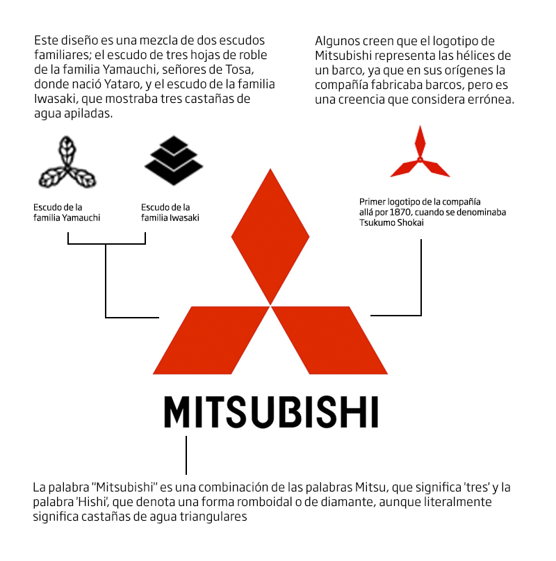 mitsubishi_logo_historia.jpg