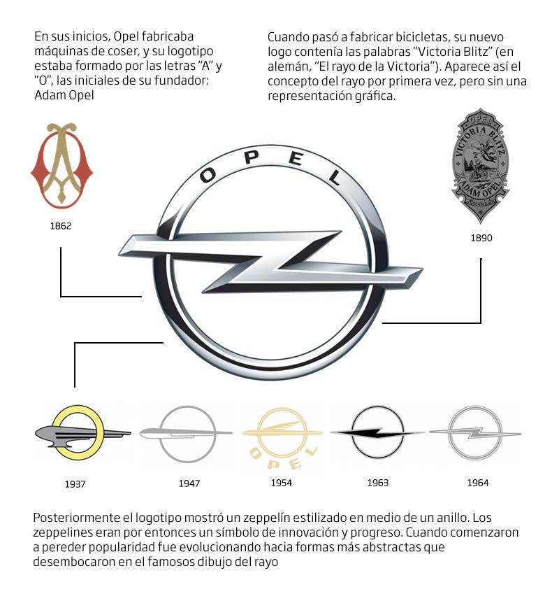opel_logo_historia.jpg
