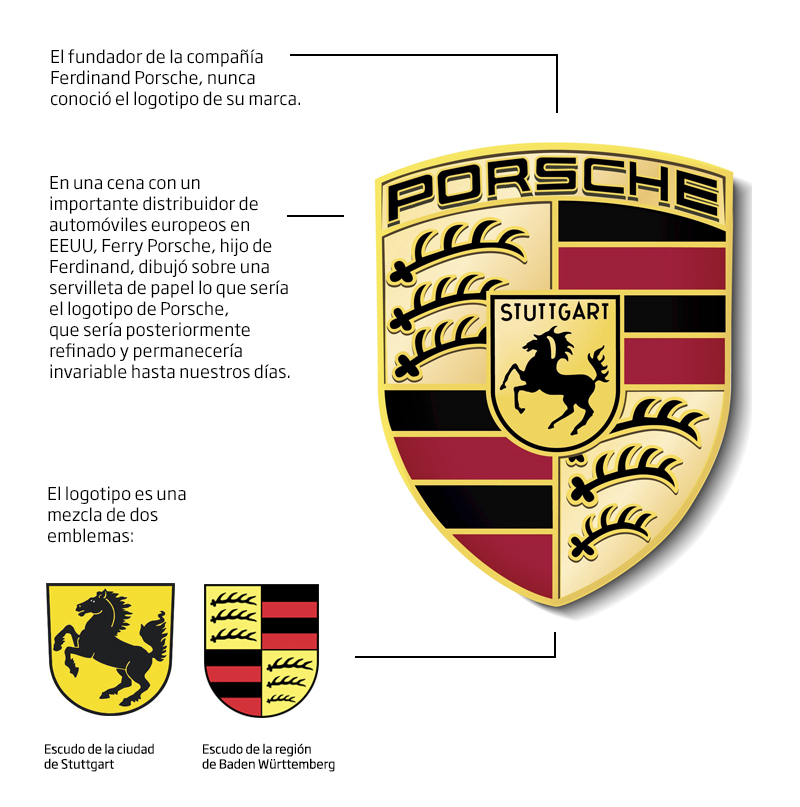 porsche_historia_logo.jpg