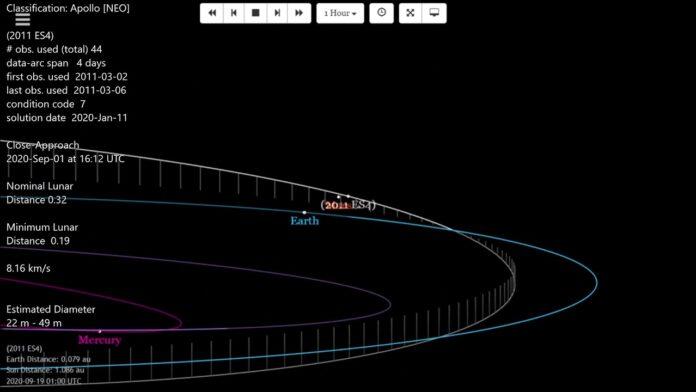 en septiembre un asteroide pasar