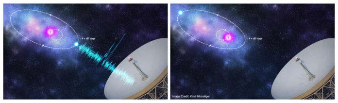confirman senal de radio llegada del espacio con un patron repetitivo de cada 157 dias