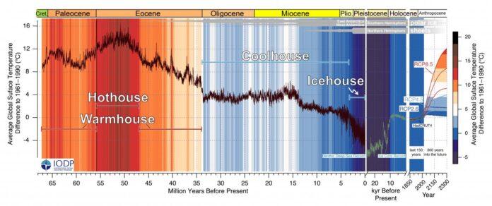 la tierra se dirige hacia un estado de invernadero nunca visto en 50 millones de anos