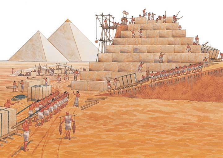 Misterio no escrito: tal vez los antiguos egipcios no construyeron las pirámides, pero ¿quiénes lo hicieron?