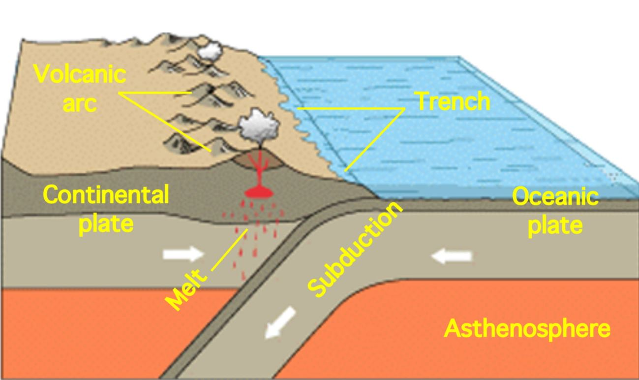 Detectan antiguo fragmento del Océano Pacífico a 643 Km bajo China