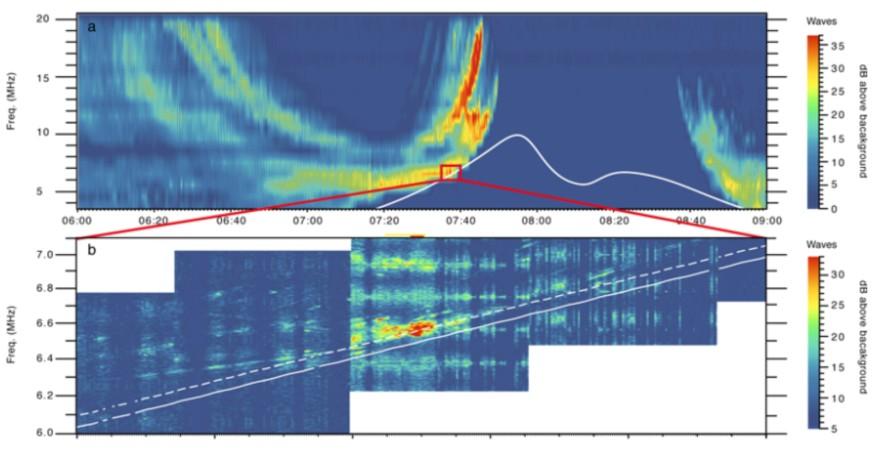 detectan senal de radio procedente de ganimedes por primera vez