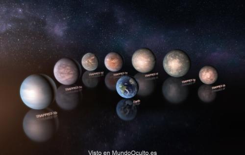 revelan que sistema solar tiene 7 exoplanetas similares a la tierra