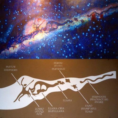 astronomia inca 2 2