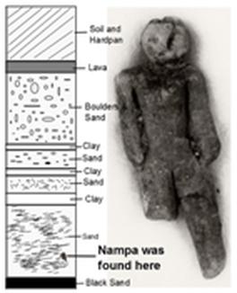 Figurilla de Nampa: el misterioso e «imposible» objeto de 2 millones de años