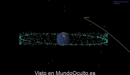 los asteroides convierten el sistema solar en una mesa de billar