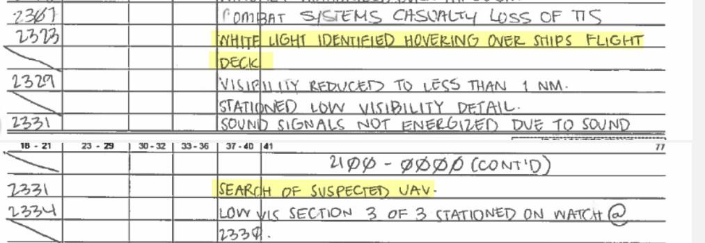 Registros de encuentros con drones desconocidos escritos por miembros de buques de guerra de la Marina de EE. UU.