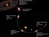 ouamuamua es un fragmento de planeta de otra estrella y no tiene forma de cigarro determina investigacion